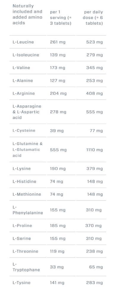 Dymatize Super Protein Amino NEW Version
